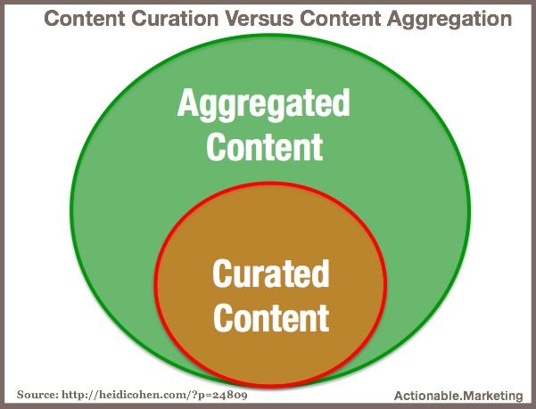 Content-Aggregation-Versus-Aggregation